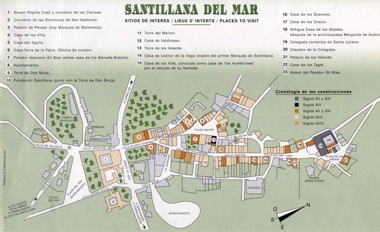 Mapa de Santillana del Mar
